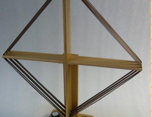 About Mediumwave Antennas